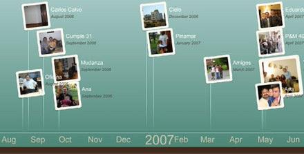 Circavie Linea De Tiempo En Fotos Codigo Geek