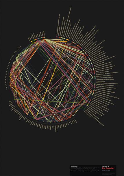 data_visualization_1