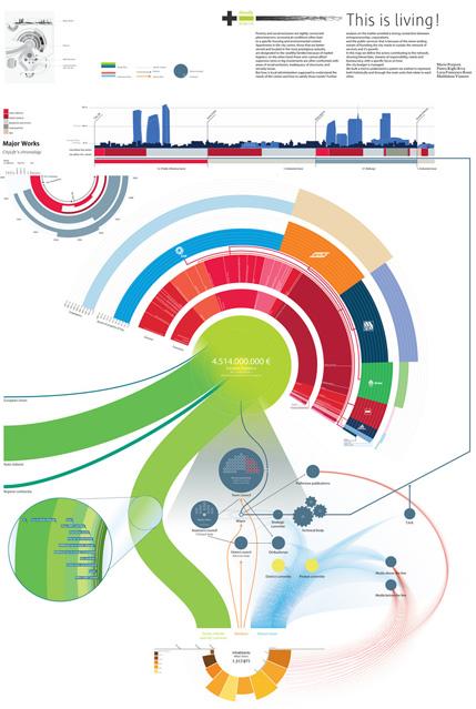 data_visualization_12