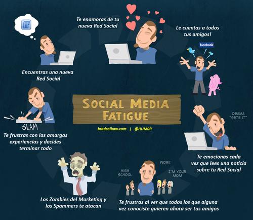 ciclo-vida-red-social