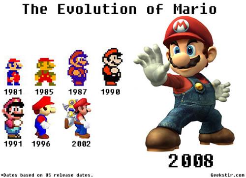 la_evolucion_de_mario