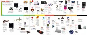 timeline-consolas