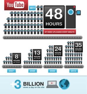 youtube cumple 6 años