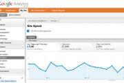 Google analytics incorpora el informe de velocidad de sitio