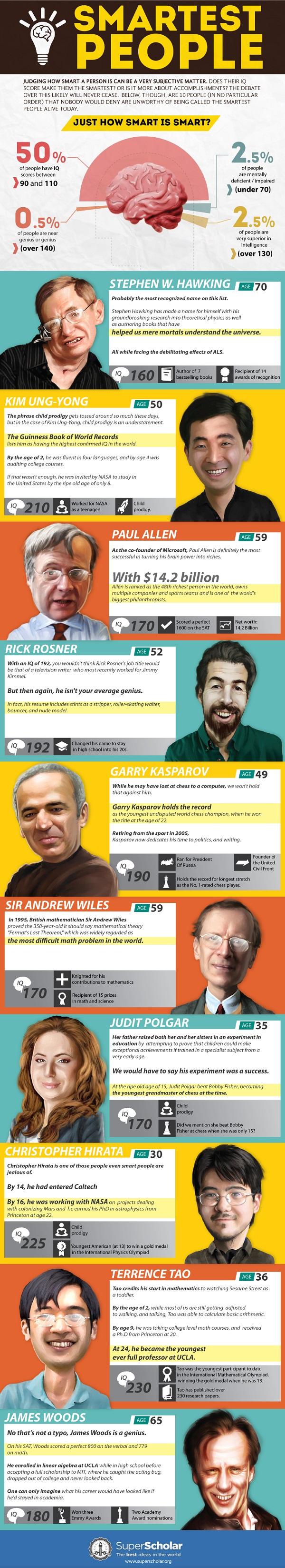 los 10 mas inteligentes del mundo