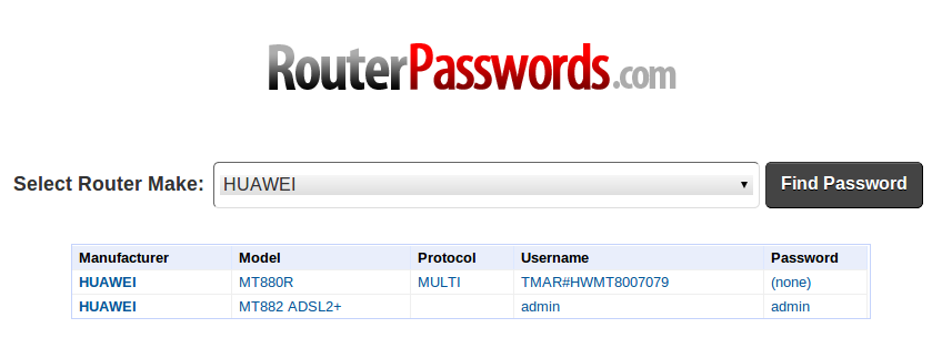 secure-passwords-codigogeek