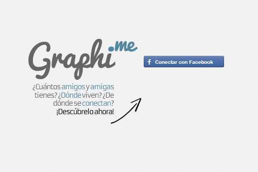 Graphi codigo