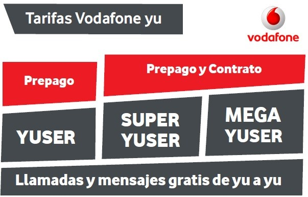 Vodafone-Yu-01