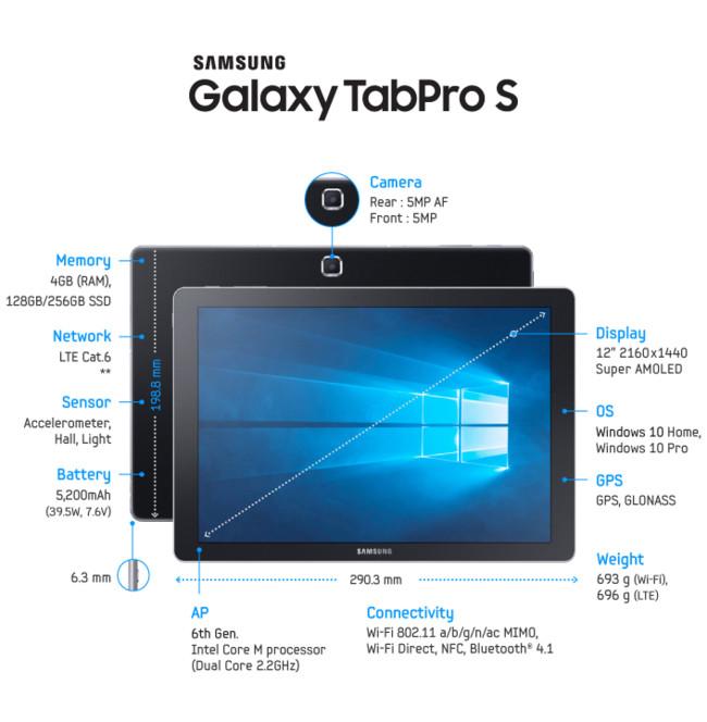 Galaxy-TabPro-S-especificaciones