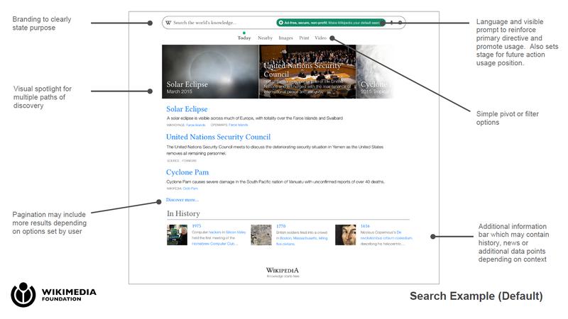 Wikipedia-buscador