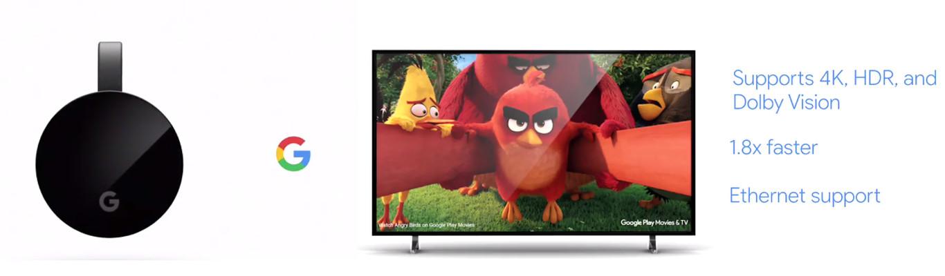 chromecast-ultra-televisor